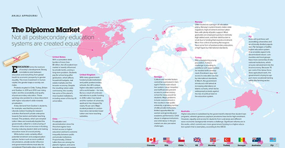 diploma market, world map of postsecondary education. A\J alternativesjournal.ca
