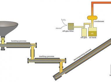 How the Blest Machine Works.. A\J AlternativesJournal.ca