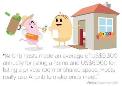 Airbnb hosts made an average of US$9,300 annually for listing a home.