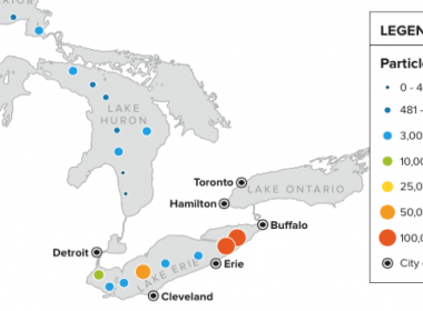 Plastic particle counts in the Great Lakes