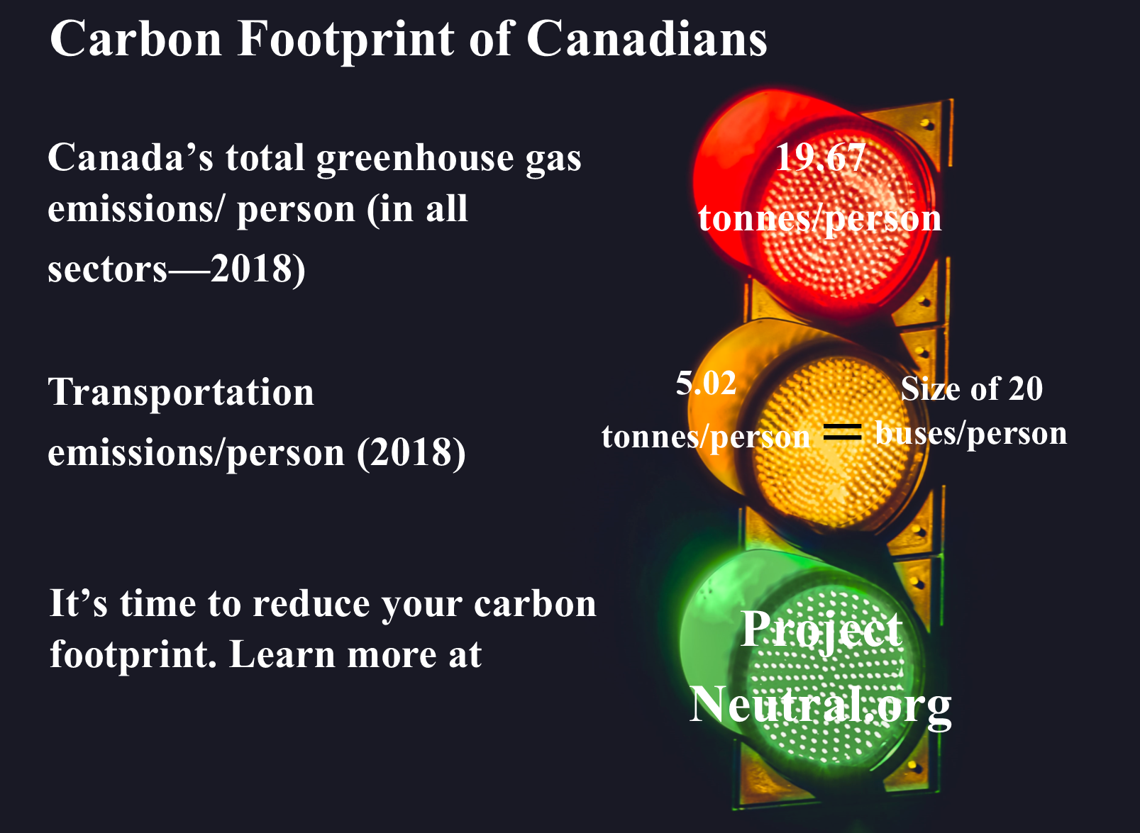 Small Steps to Reduce Your Carbon Footprint Can be One Giant Leap for Mankind by Shanella Ramkissoon